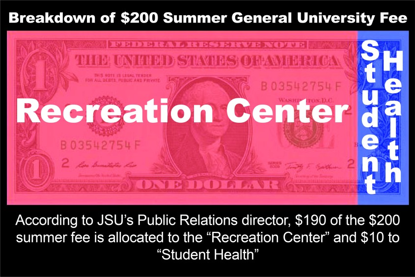 Summer Fee Graphic